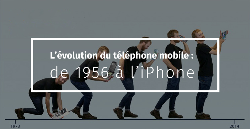 L 233 Volution Du T 233 L 233 Phone Mobile De 1956 224 L Iphone