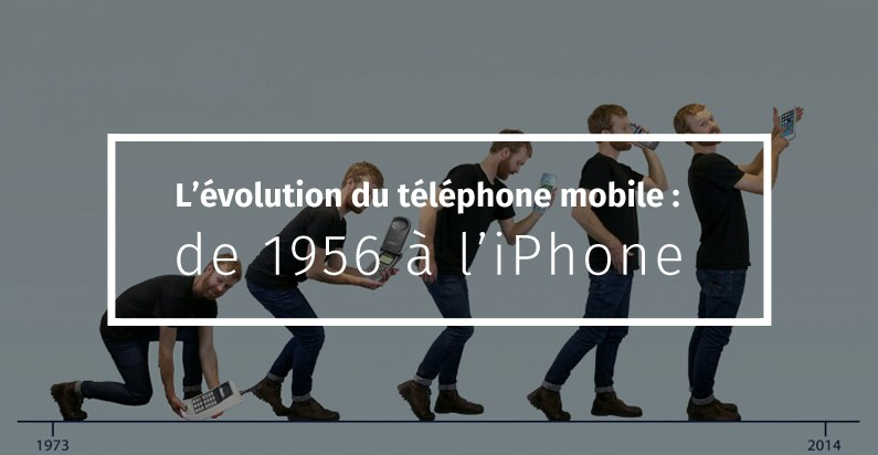 L'évolution du téléphone mobile : de 1956 à l'iPhone